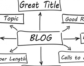 Blog writing how to mind map