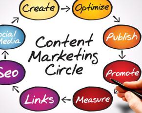 content marketing circle