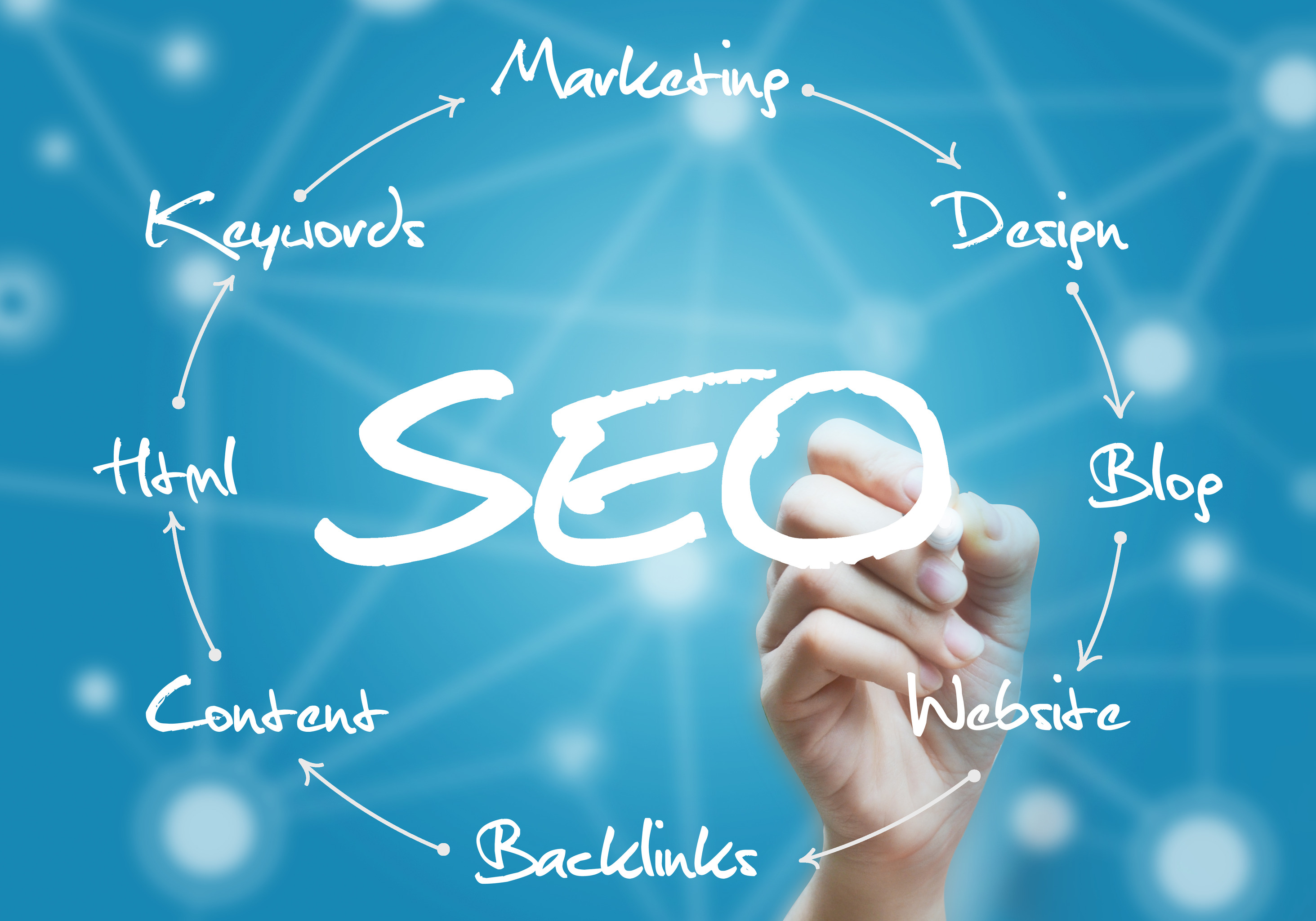 Search Engine Optimization Essentials