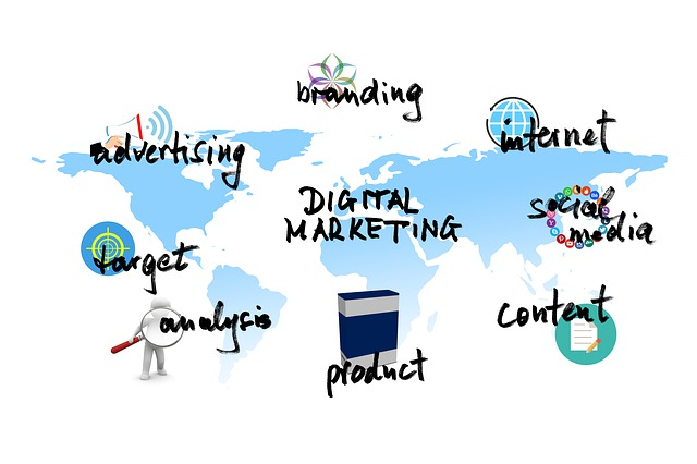 digital marketing map